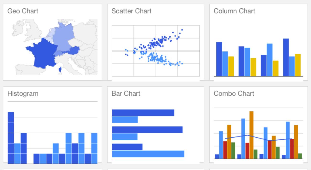 Google_Charts.png