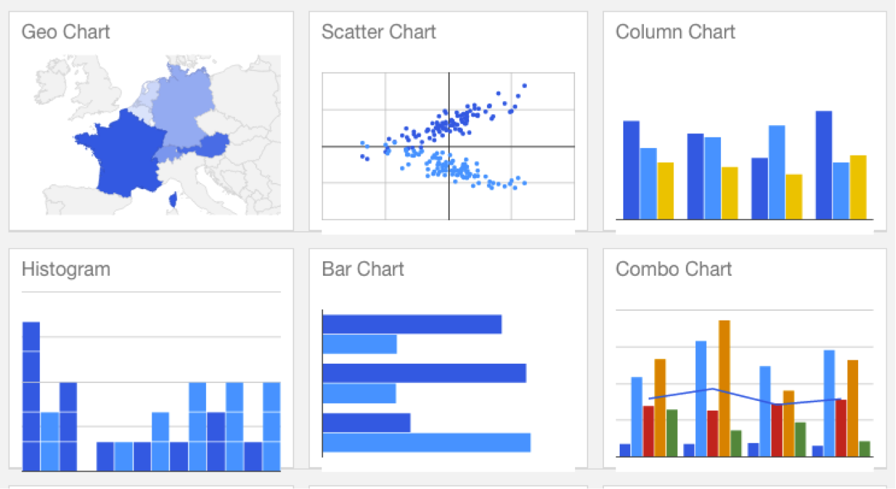 Google_Charts.png  17 Data Visualization Resources You Should Bookmark Google Charts
