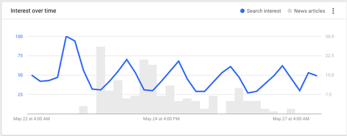 Google_Trends-3.png