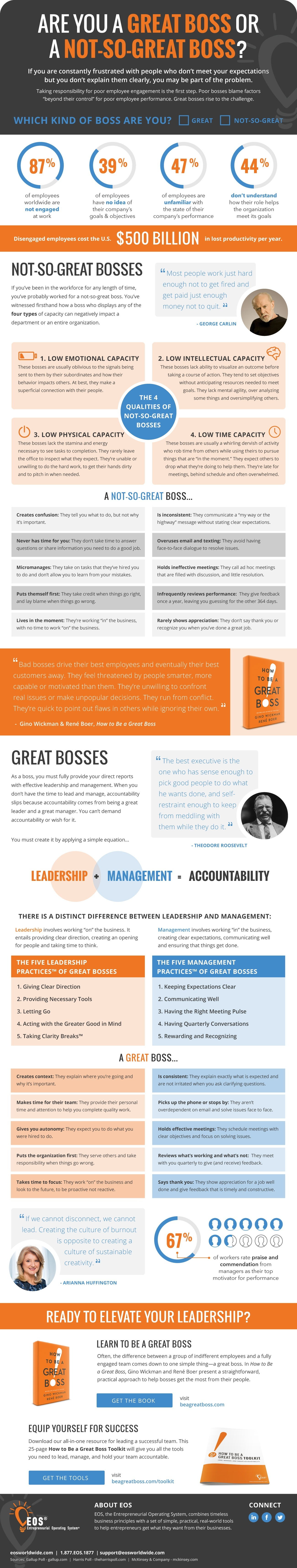 Great_Boss_Infographic.jpg