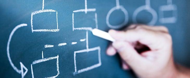 chalkboardworkflow.jpg