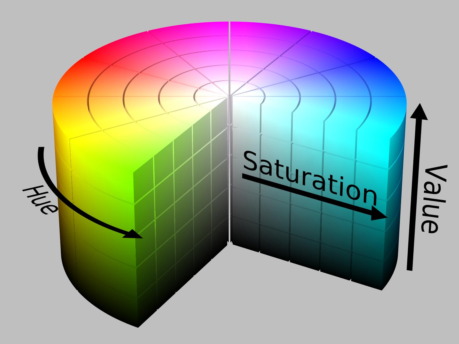 HSV_color_solid_cylinder_alpha_lowgamma.png
