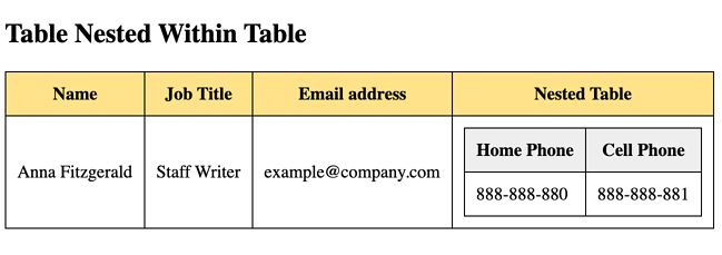 HTML table nested within another HTML table