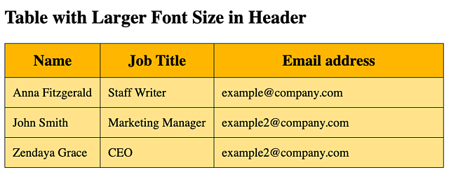 HTML table of contact information with background color and enlarged header font-1