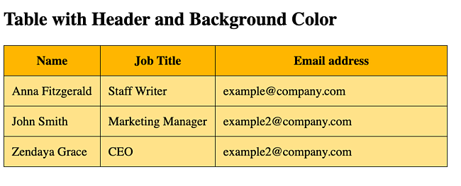 HTML table of contact information with orange and yellow background colors