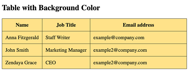 HTML table of contact information with yellow background color