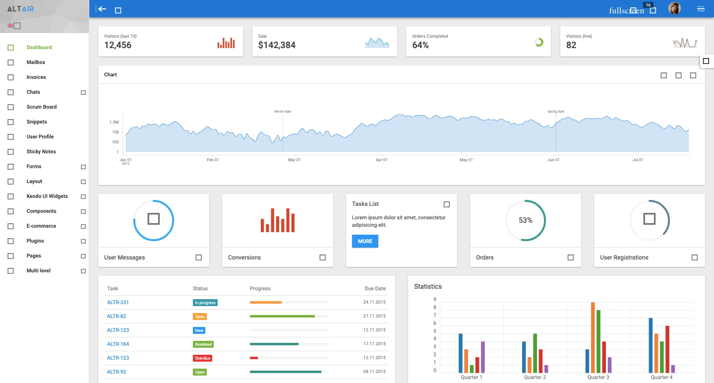 HTML5 dashboard demo of Altair theme