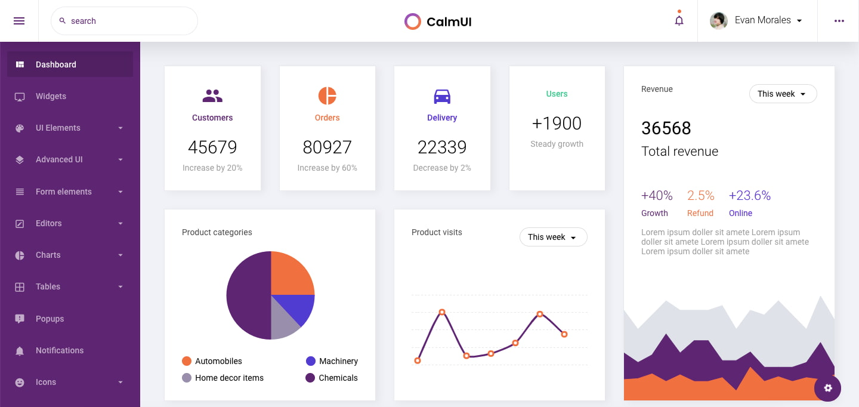 HTML5 dashboard demo of CalmUI theme