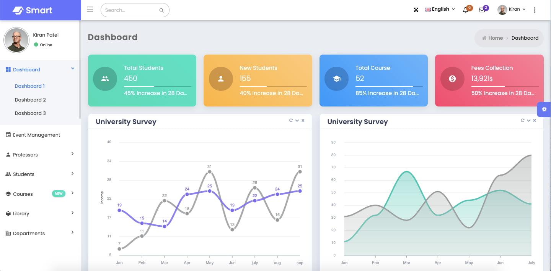 HTML5 dashboard demo of Smart Theme