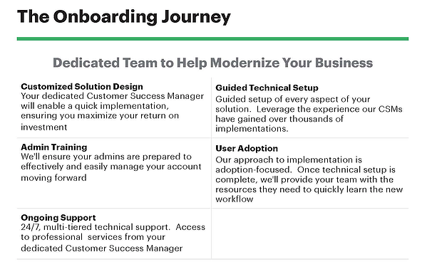PandaDoc customer onboarding journey