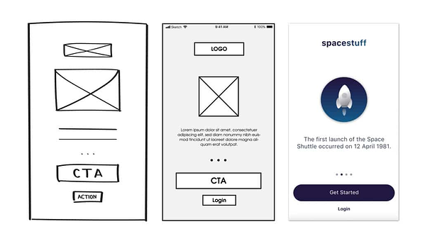 Low fidelity wireframe example.