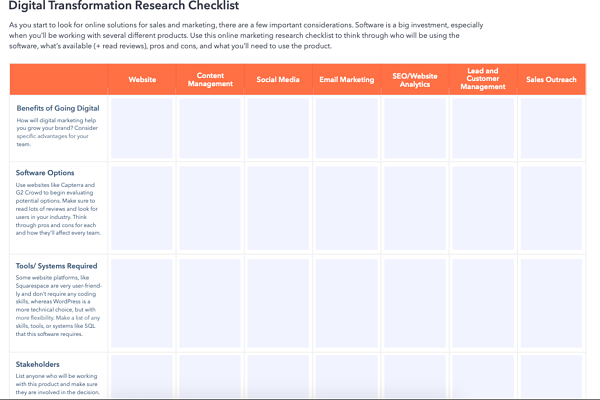 digital transformation research checklist from hubspot