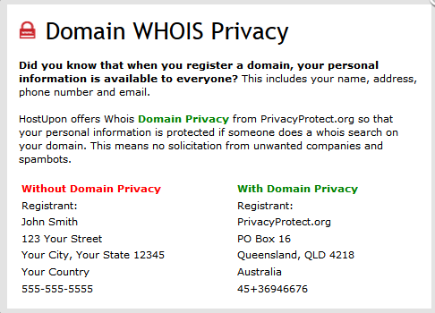Domain WHOIS Privacy allows domain ID protection.