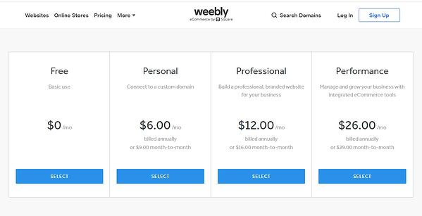 Weebly, a website builder, offers domain name registration.
