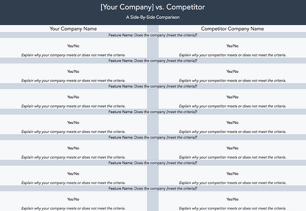HubSpot Comparison Sales Battle Card Template