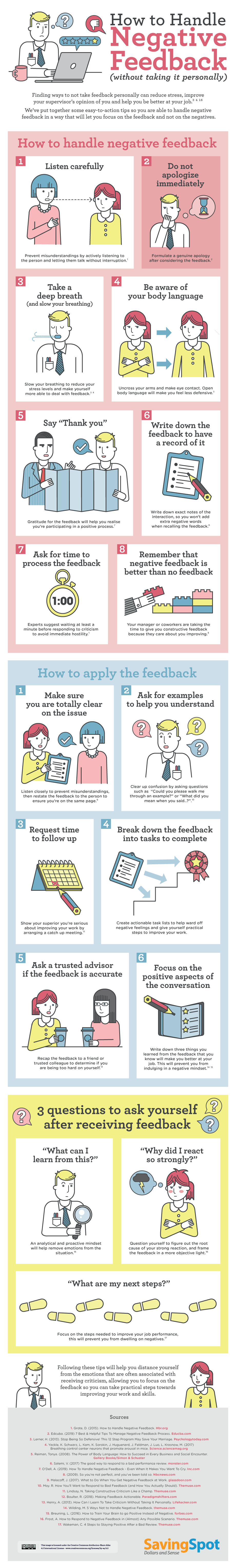 How-to-Handle-Negative-Feedback