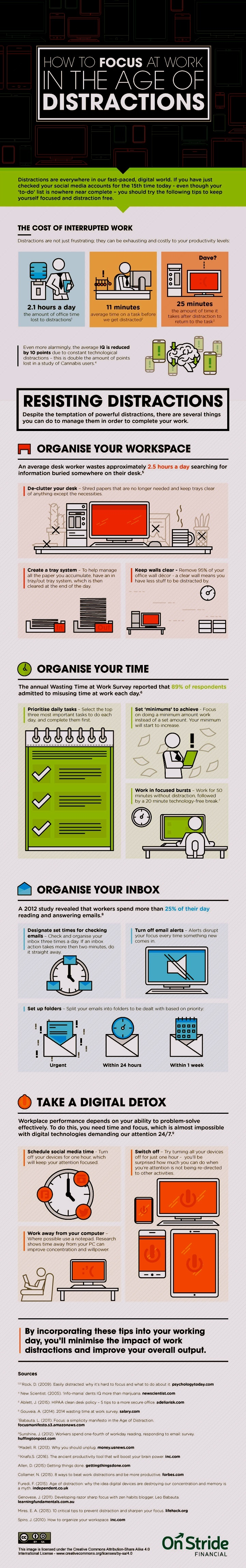 How-to-focus-at-work-in-the-age-of-distractions-DV2.jpg