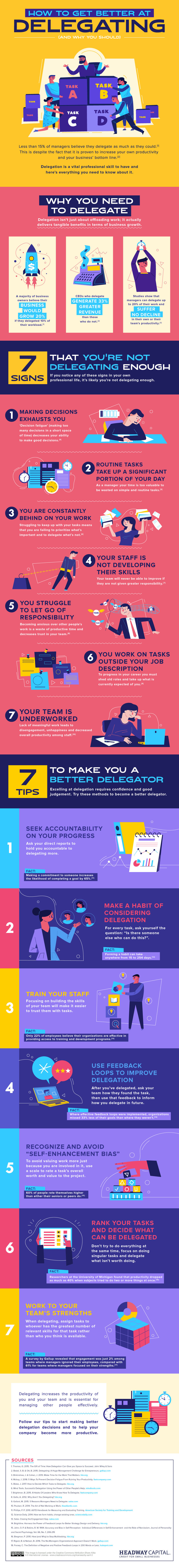 How-to-get-better-at-delegating_infographic-2