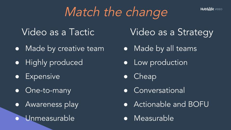 HubSpot Video product marketing overview