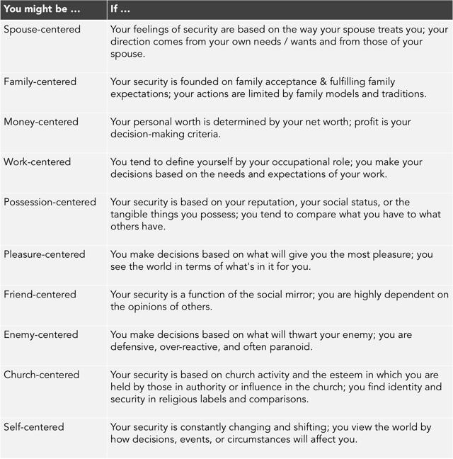 7 Habits Worksheets Gadgetsmarket – 7 Habits Worksheets
