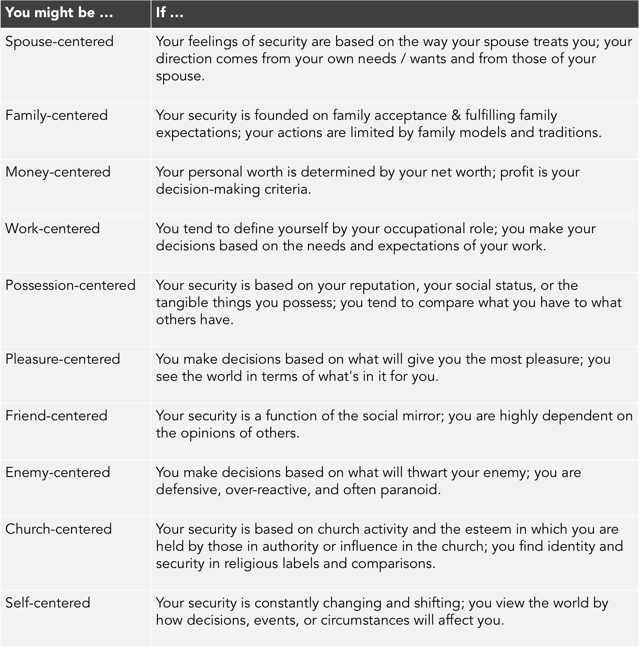 7 Habits Of Highly Effective People Book Summary