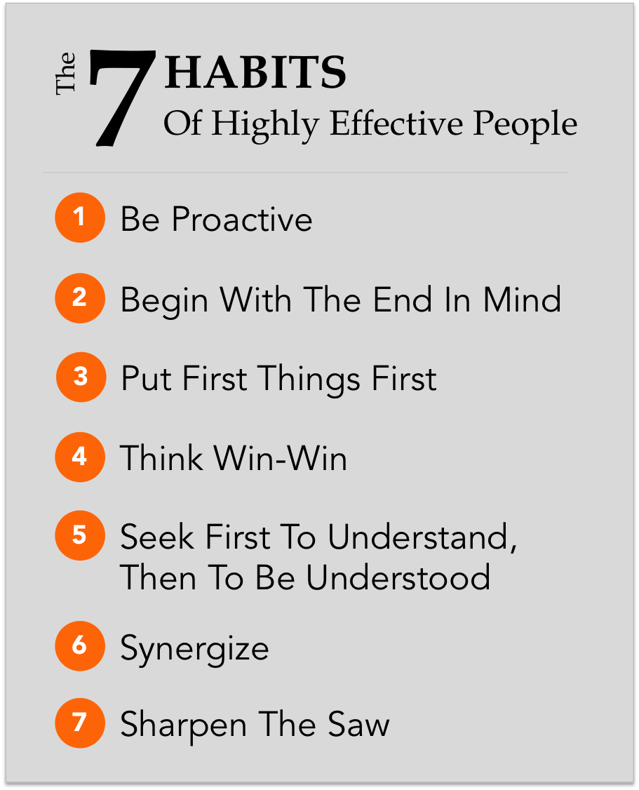 7 Habits of Highly Effective People [Book Summary]