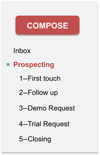 gmail labels prospecting