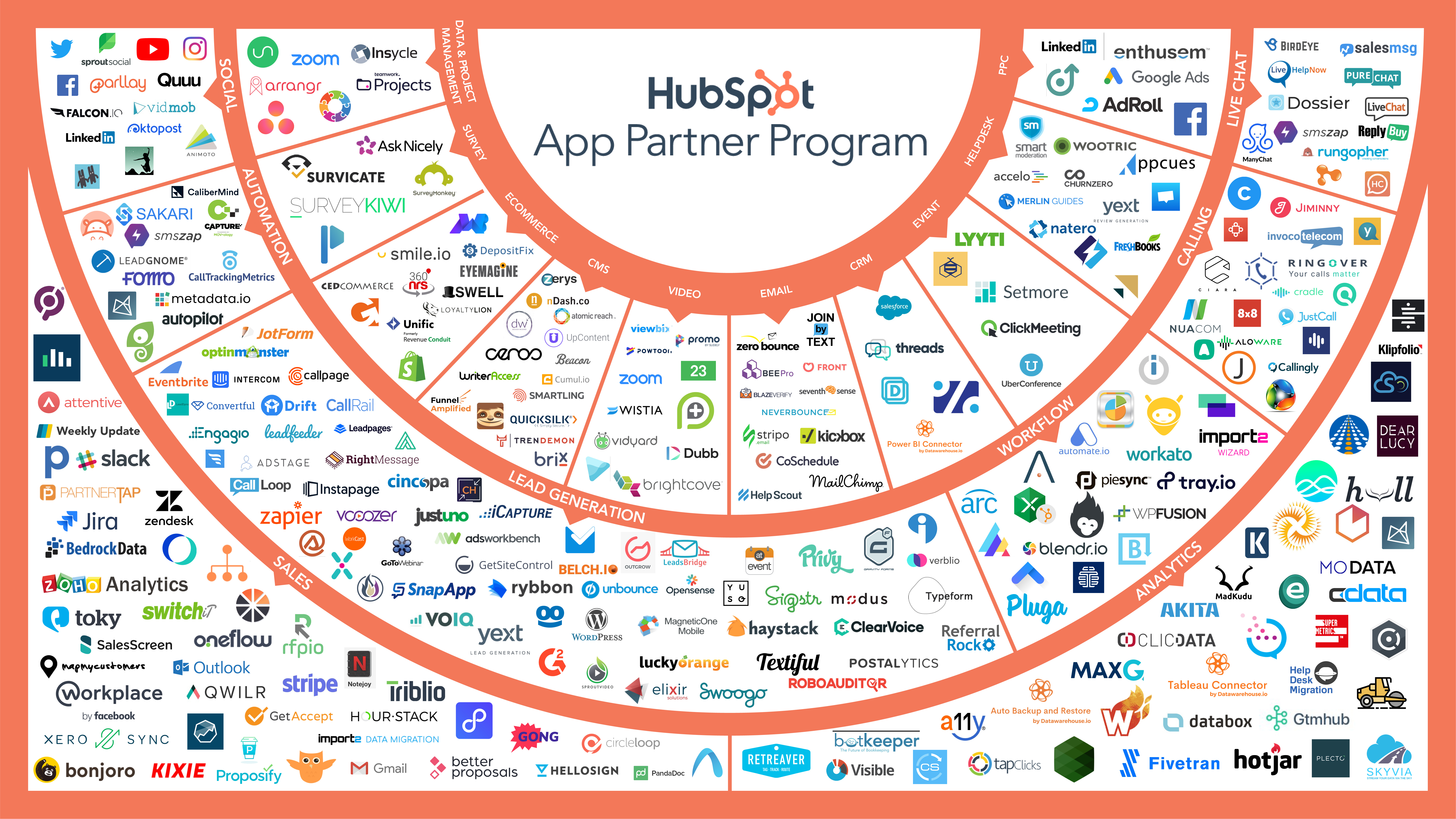 App Partner Program