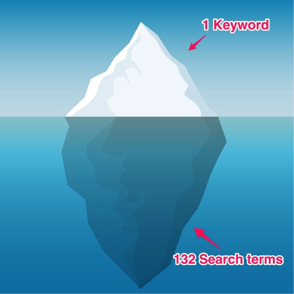 Iceberg Effect.png