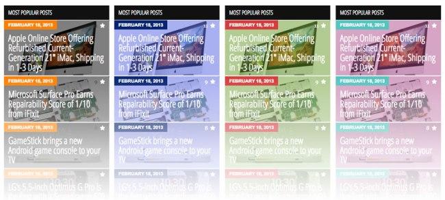 Top Stories WordPress Plugin