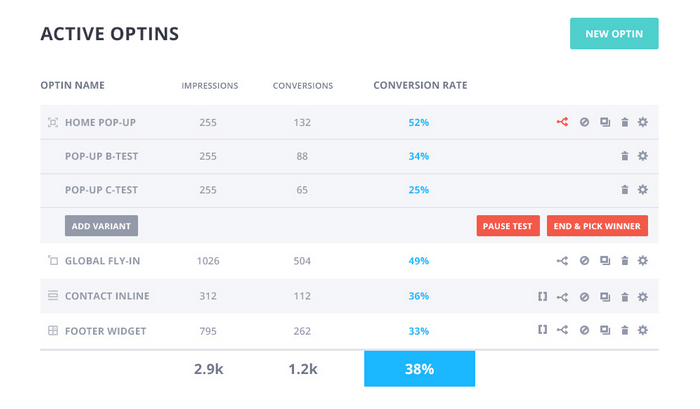 Bloom Review detailed Statistics