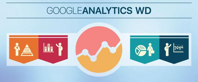 Google Analytics WD WordPress Automation Plugin