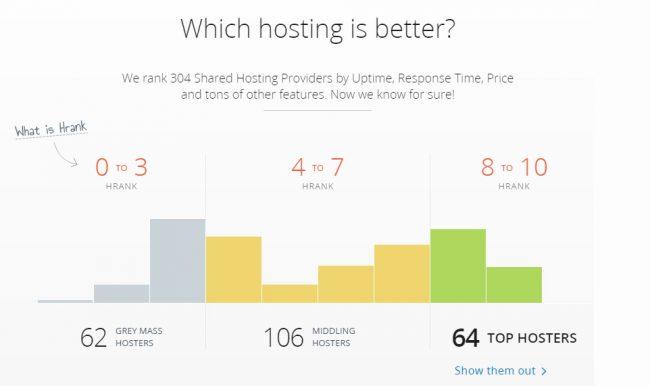 Hrank Free Web Host