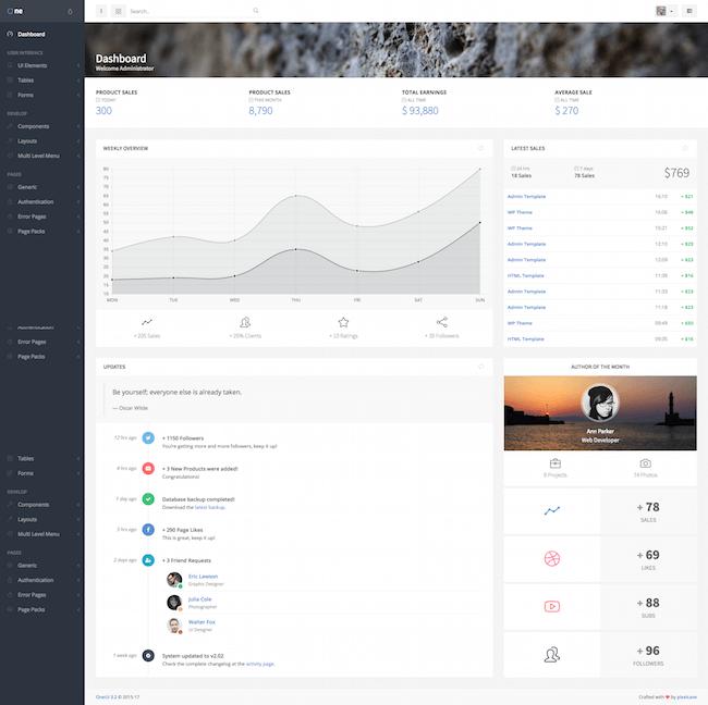 OneUI Bootstrap Admin Dashboard Template