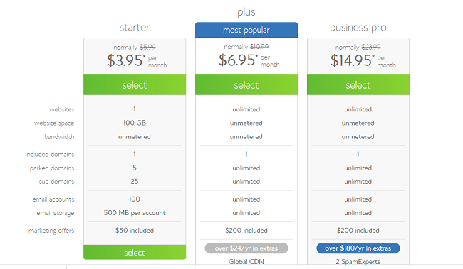 Shared Hosting Providers Bluehost