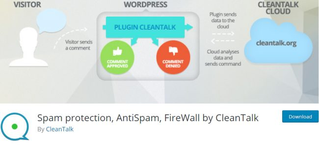 listing page of Spam protection, AntiSpam, FireWall by CleanTalk plugin for WordPress
