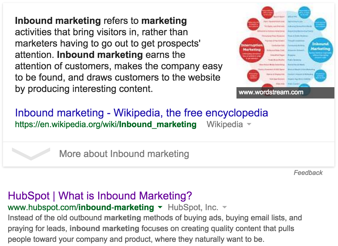 Inbound Marketing Featured Snippet