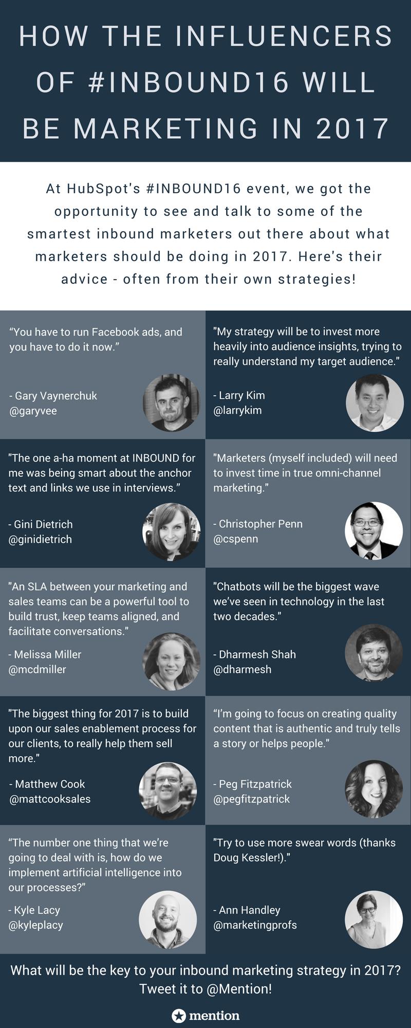 Influencers of Inbound Infographic