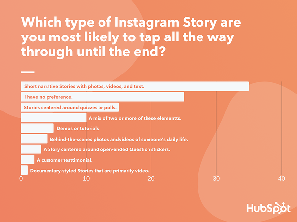 What types of Instagram stories are you typing all the way through?