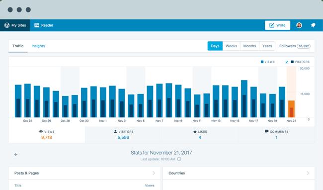JetPack WordPress Traffic Plugin