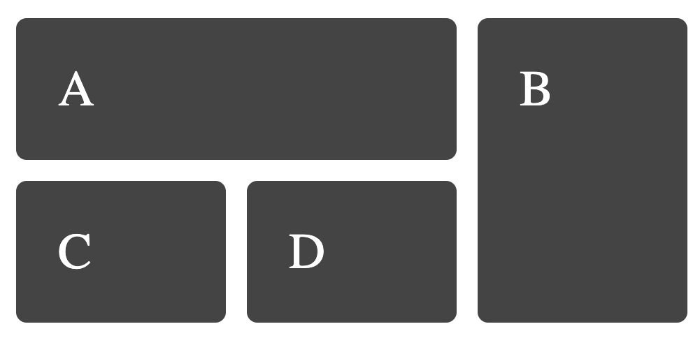 Line-based placement CSS Grid layout with grid items spanning more than one grid track
