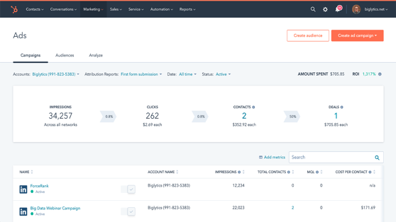 Screenshot of LinkedIn ads integration in HubSpot