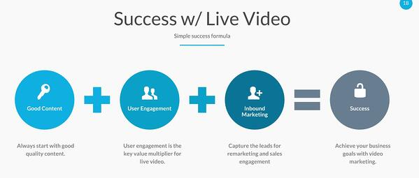 Live Streaming Workflow for Success.jpg