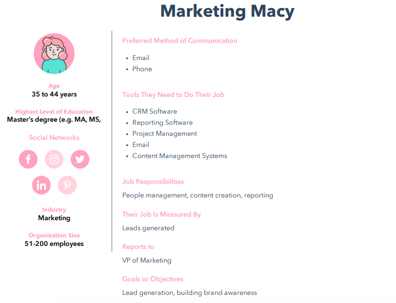 Marketing Macy persona