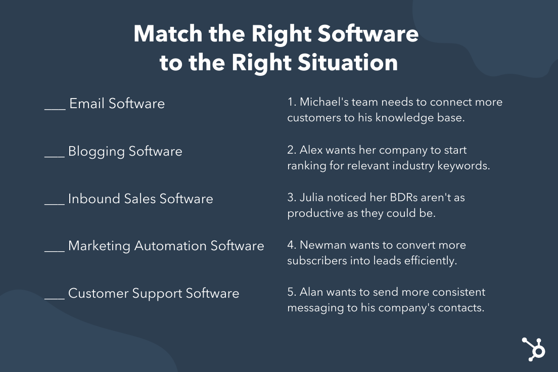 Match the Right Software to the Right Solution