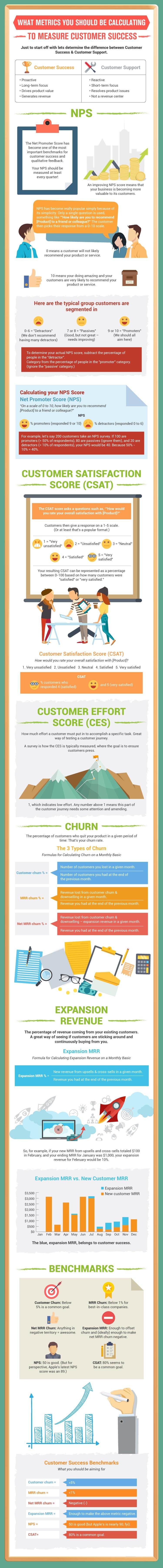 Measure-Customer-Success.jpg