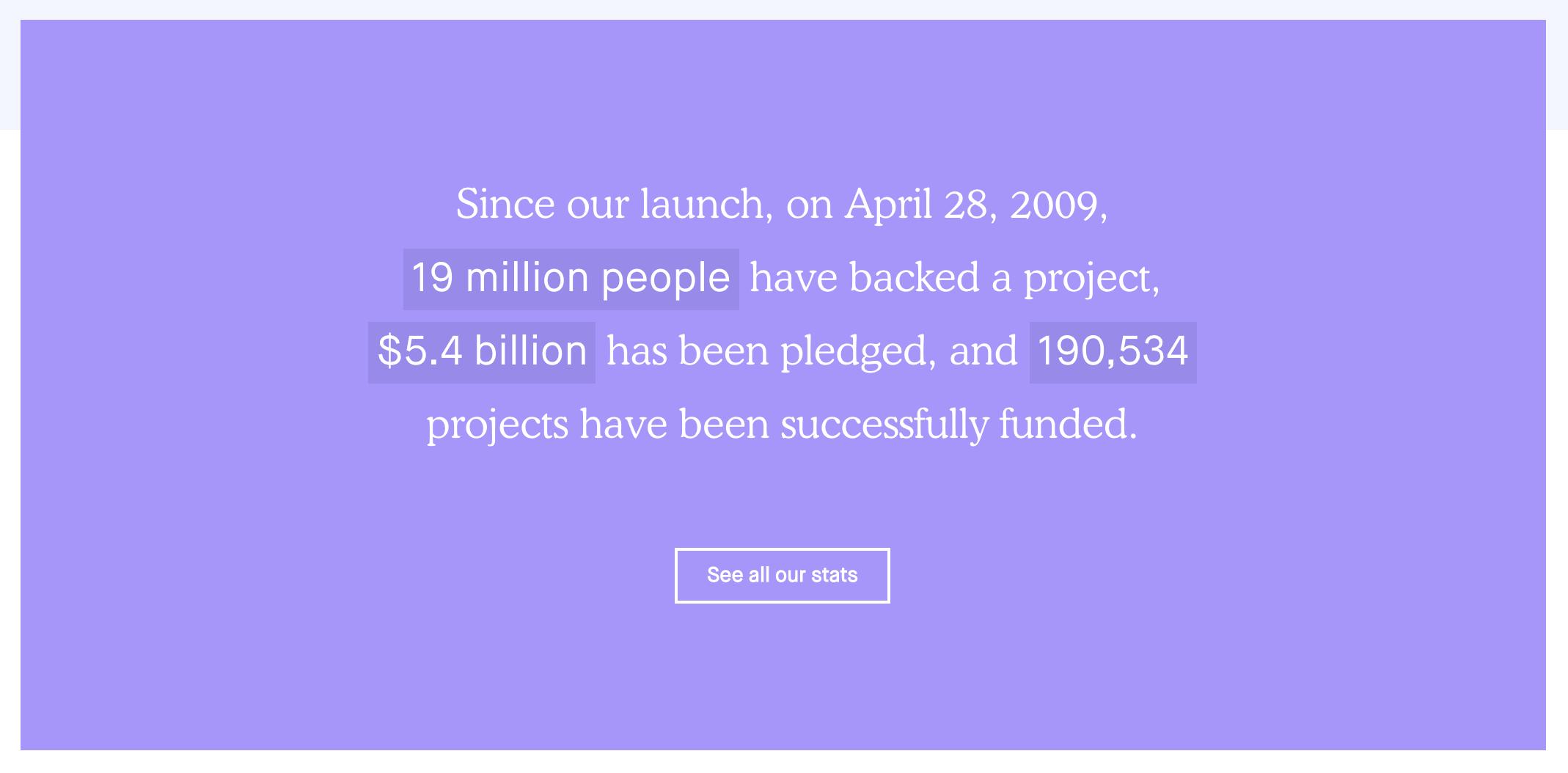 Kickstarter Media Kit Social Media Statistics