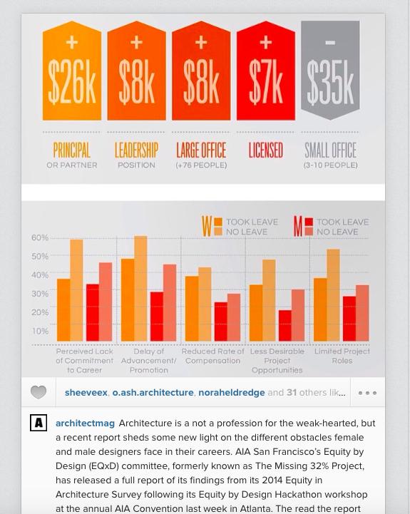 Architect_Instagram
