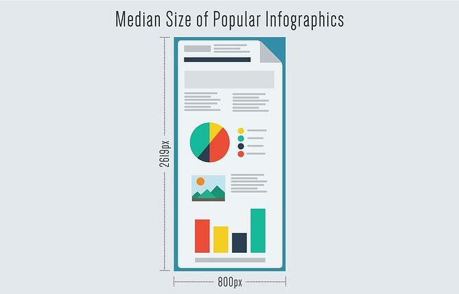 Median-Size-of-Popular-infographics.jpg