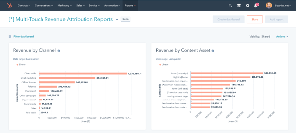 multi-touch revenue attribution marketing reporting hubspot